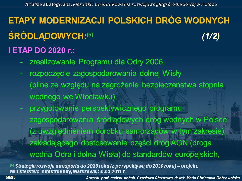 ETAPY MODERNIZACJI POLSKICH DRÓG WODNYCH ŚRÓDLĄDOWYCH:[6] (1/2)